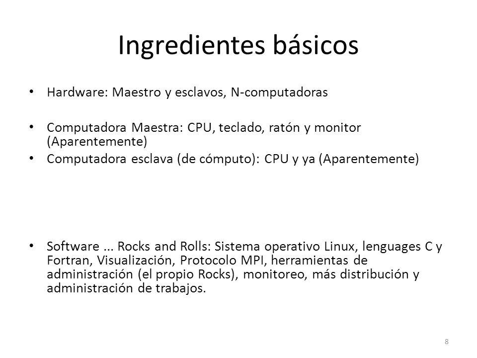 Ingredientes básicos Hardware: Maestro y esclavos, N-computadoras