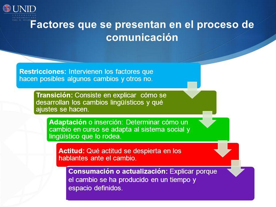 Factores que se presentan en el proceso de comunicación