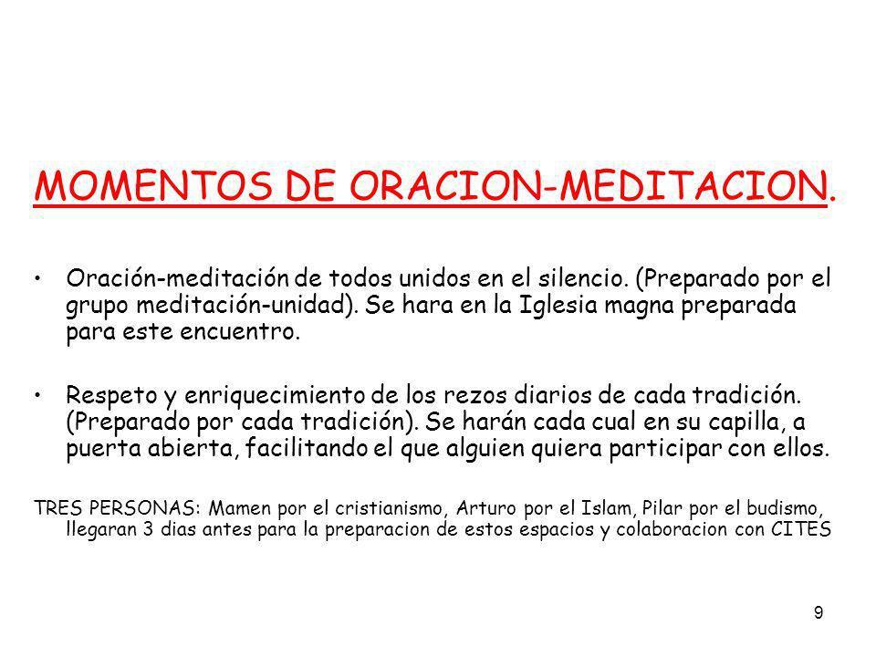 MOMENTOS DE ORACION-MEDITACION.