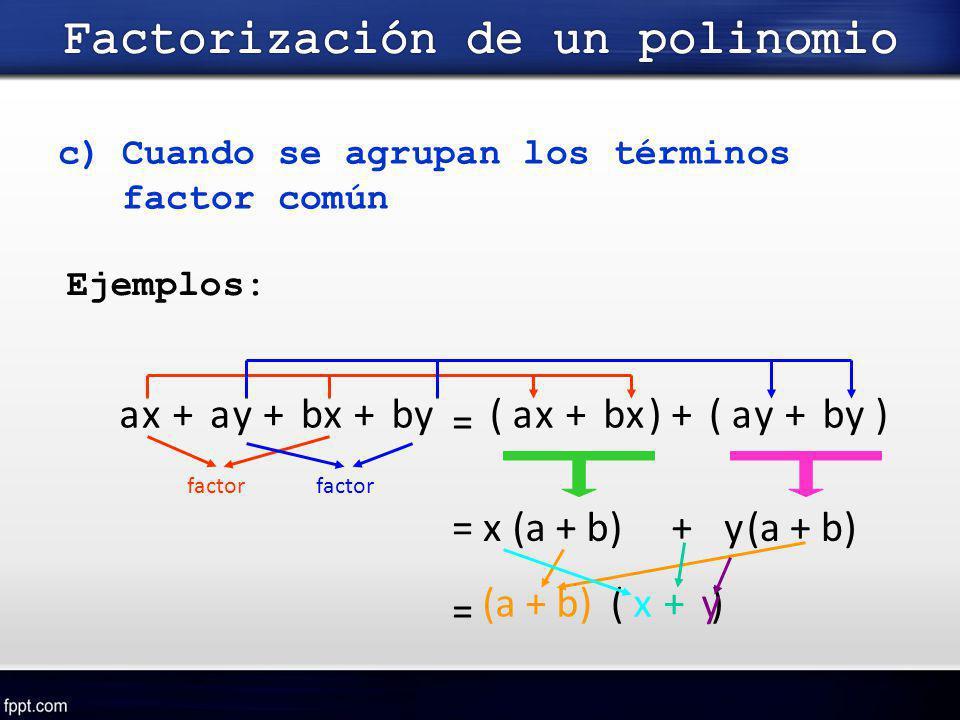 Factorización de un polinomio