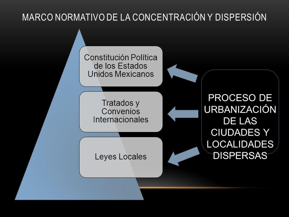 Marco Normativo de la concentración y dispersión