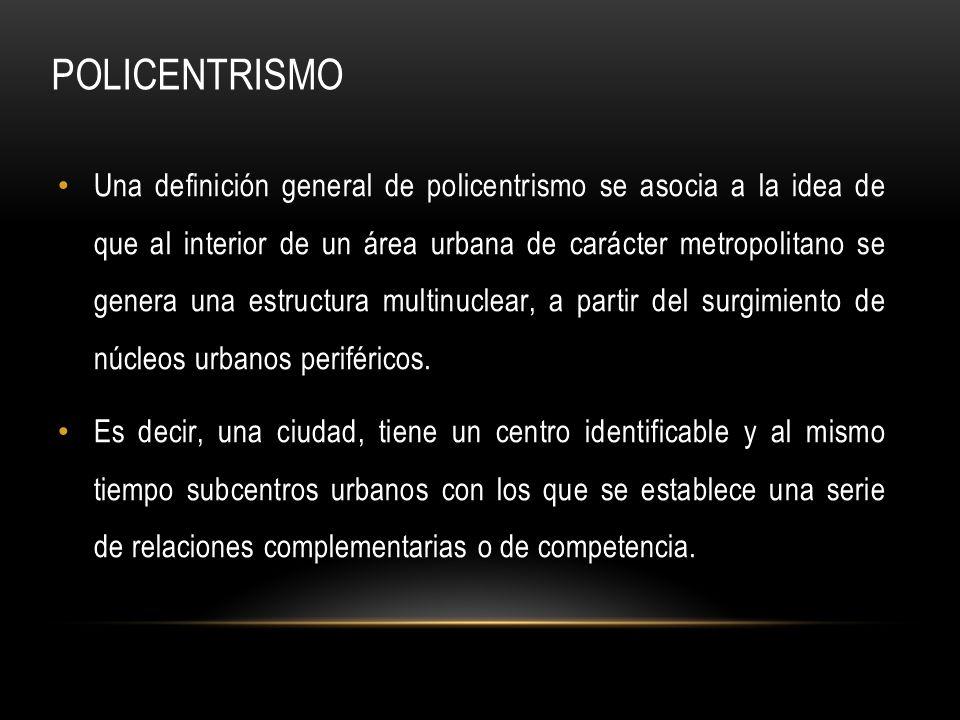 POLICENTRISMO