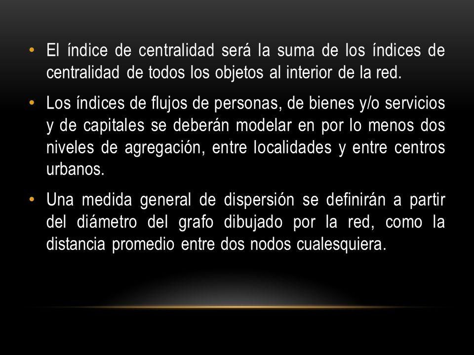 El índice de centralidad será la suma de los índices de centralidad de todos los objetos al interior de la red.
