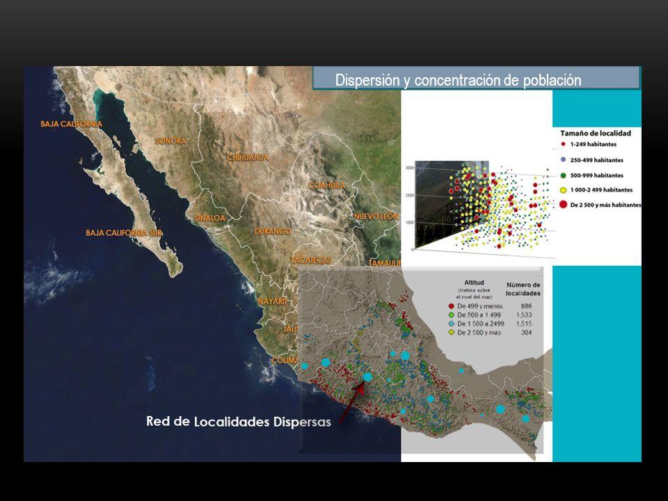 Dispersión y concentración de población