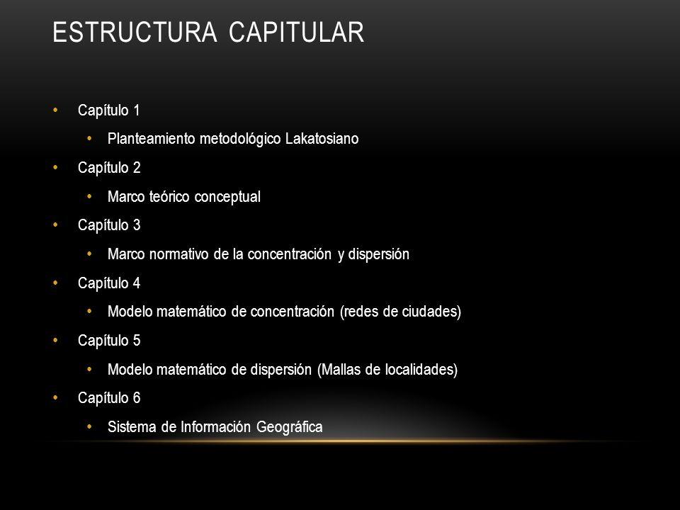 Estructura capitular Capítulo 1 Planteamiento metodológico Lakatosiano