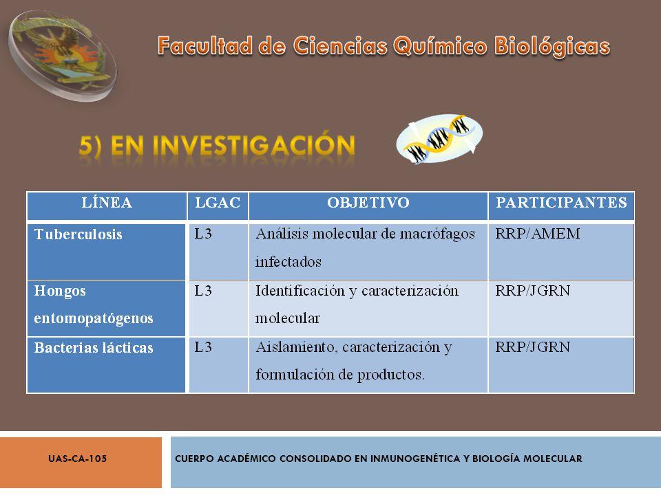 Facultad de Ciencias Químico Biológicas
