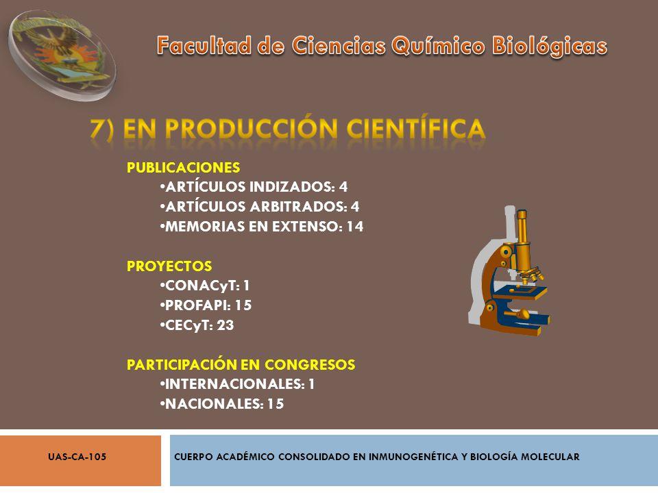 Facultad de Ciencias Químico Biológicas 7) EN PRODUCCIÓN CIENTÍFICA
