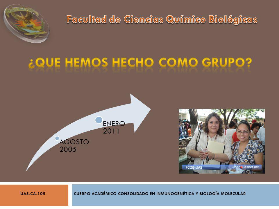 Facultad de Ciencias Químico Biológicas ¿Que Hemos hecho como grupo