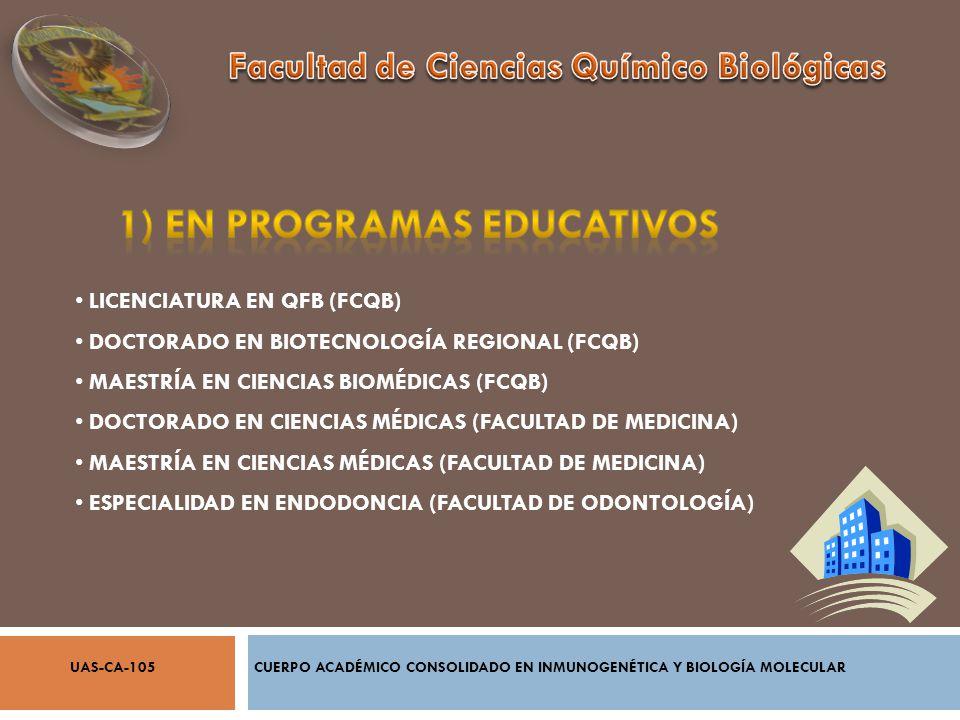 Facultad de Ciencias Químico Biológicas 1) EN Programas educativos