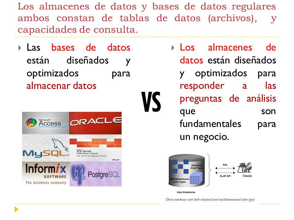 Las bases de datos están diseñados y optimizados para almacenar datos