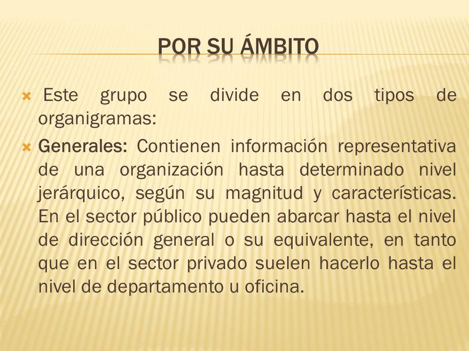 Por su ámbito Este grupo se divide en dos tipos de organigramas: