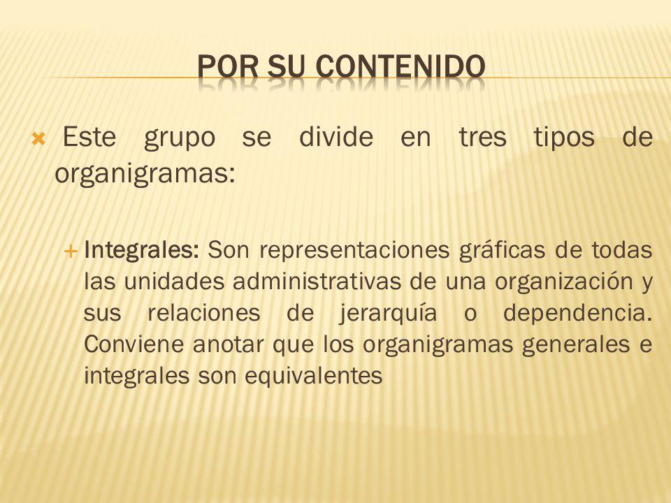 Por su contenido Este grupo se divide en tres tipos de organigramas: