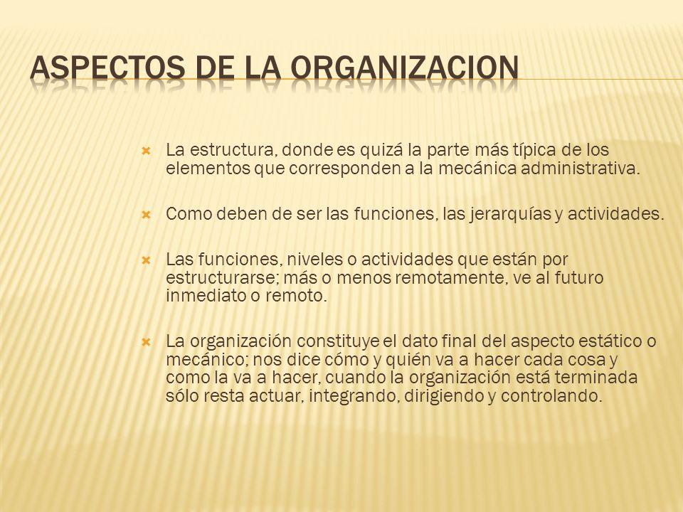 ASPECTOS DE LA ORGANIZACION