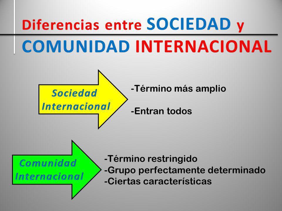 Diferencias entre SOCIEDAD y COMUNIDAD INTERNACIONAL
