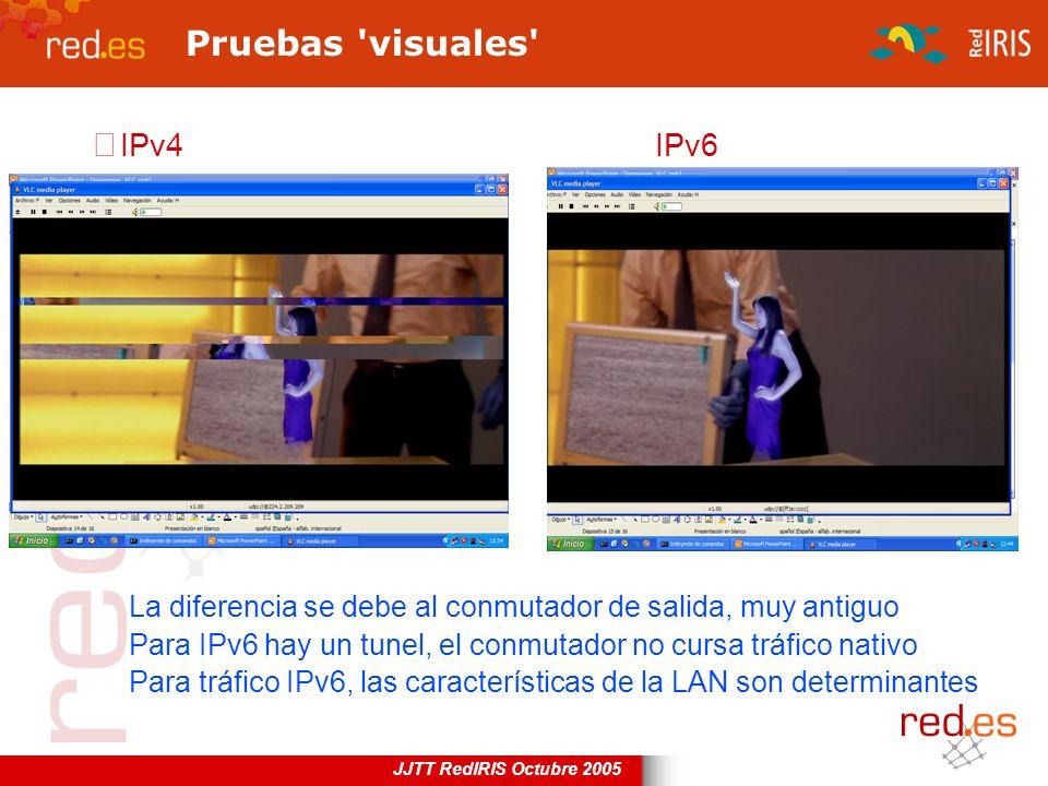 Pruebas visuales IPv4 IPv6