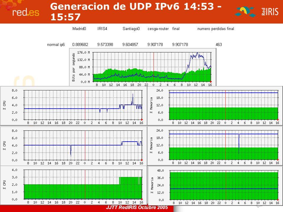 Generacion de UDP IPv6 14:53 - 15:57