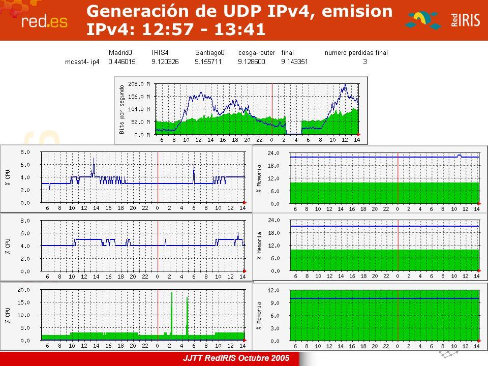 Generación de UDP IPv4, emision IPv4: 12:57 - 13:41