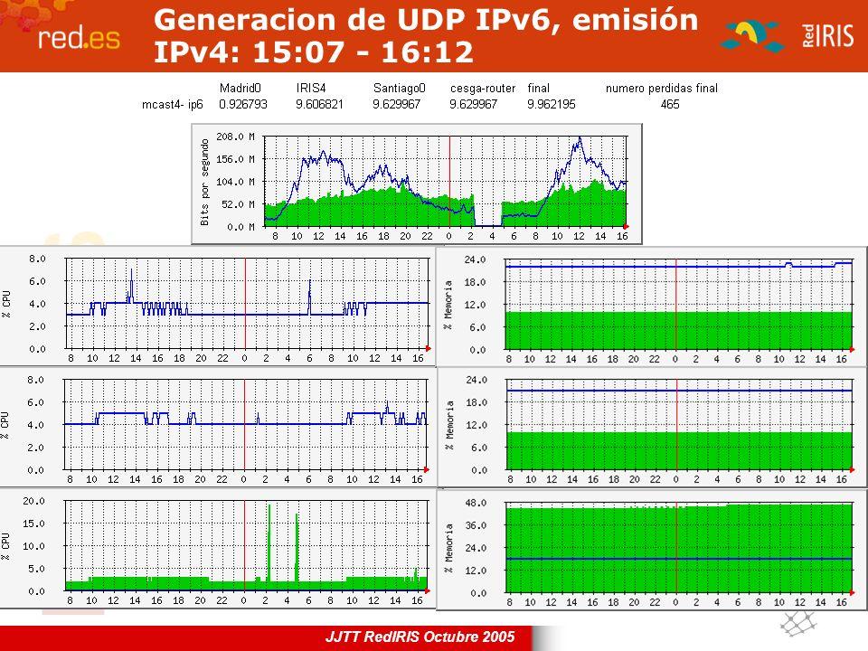 Generacion de UDP IPv6, emisión IPv4: 15:07 - 16:12