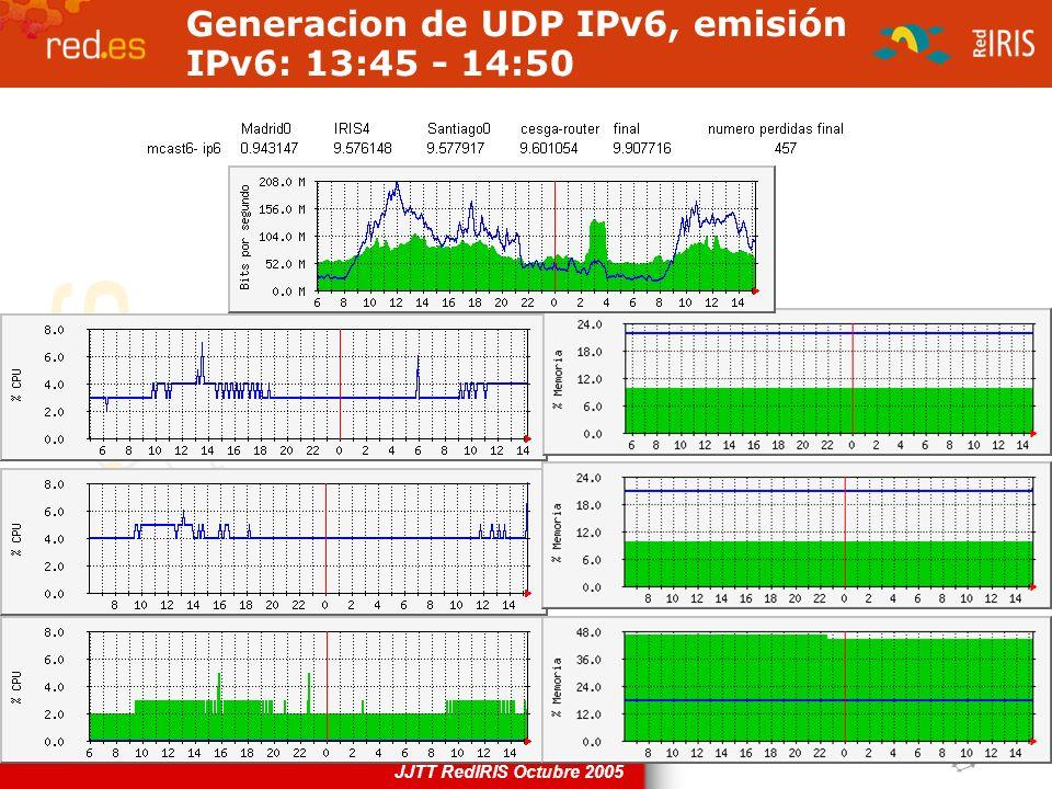 Generacion de UDP IPv6, emisión IPv6: 13:45 - 14:50