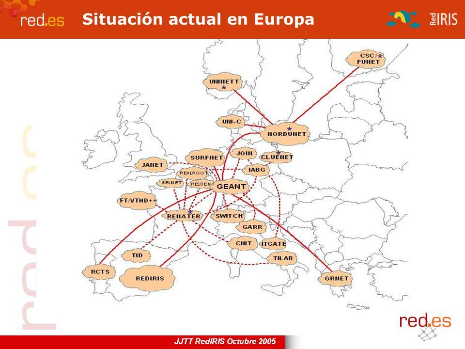 Situación actual en Europa