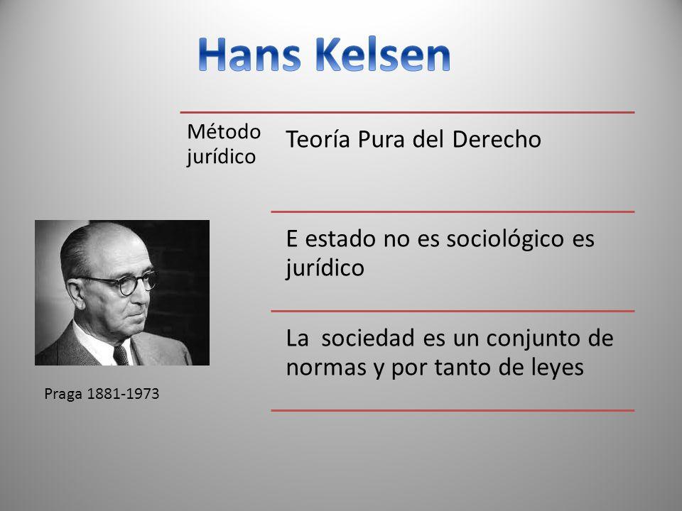 Hans Kelsen Teoría Pura del Derecho