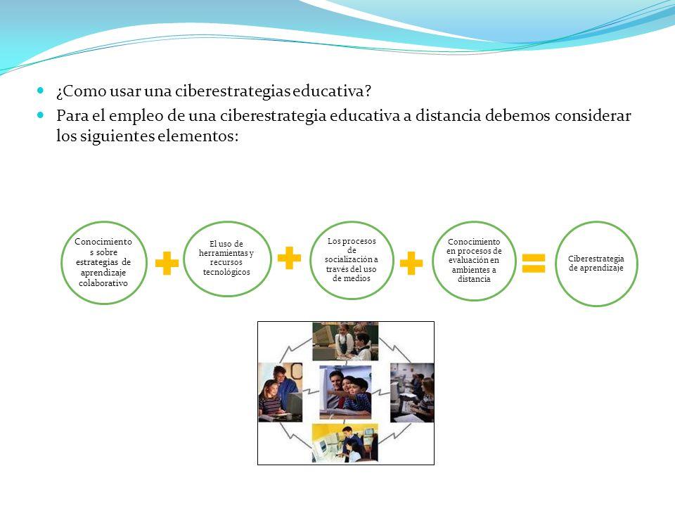 ¿Como usar una ciberestrategias educativa