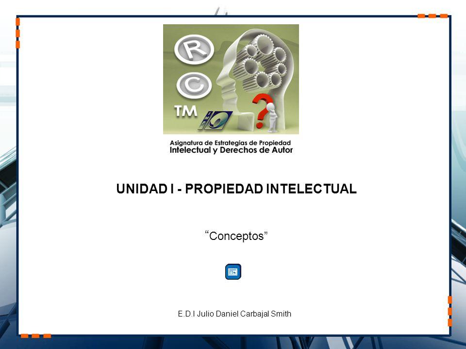 UNIDAD I - PROPIEDAD INTELECTUAL Conceptos