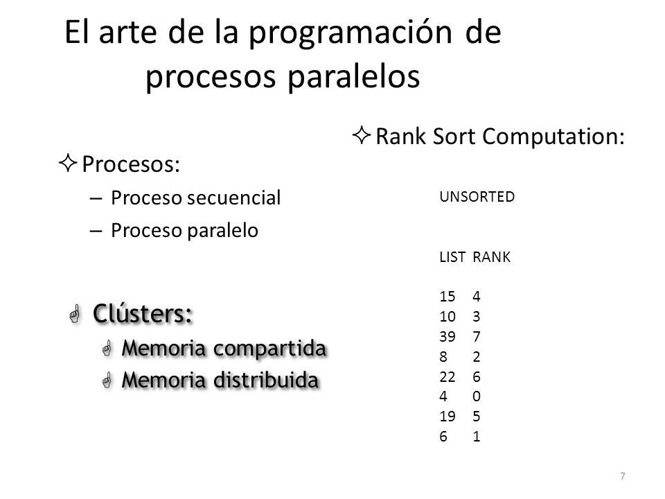 El arte de la programación de procesos paralelos