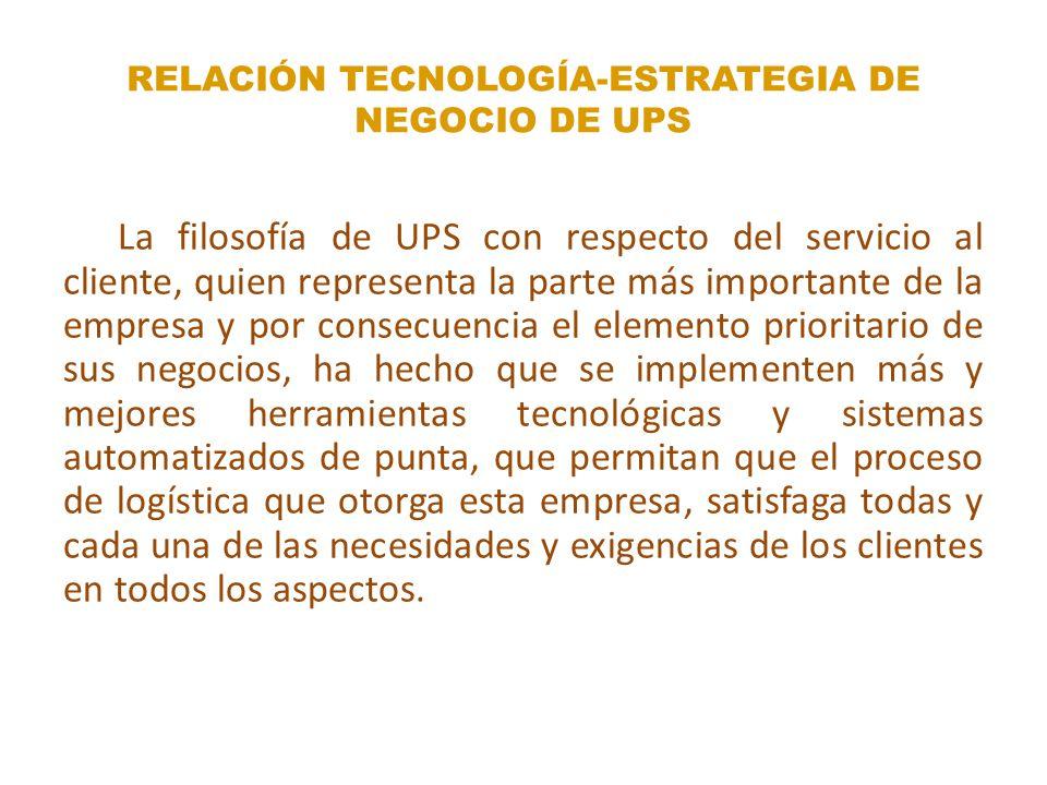 RELACIÓN TECNOLOGÍA-ESTRATEGIA DE NEGOCIO DE UPS
