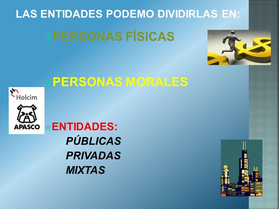 PERSONAS FÍSICAS PERSONAS MORALES ENTIDADES: PÚBLICAS PRIVADAS MIXTAS