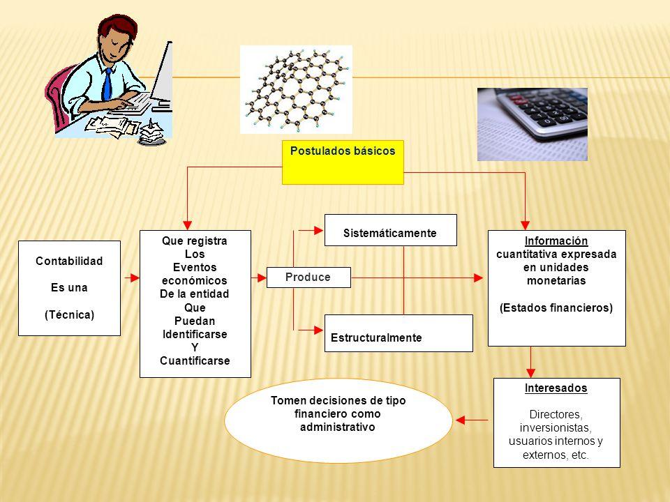 Información cuantitativa expresada en unidades monetarias