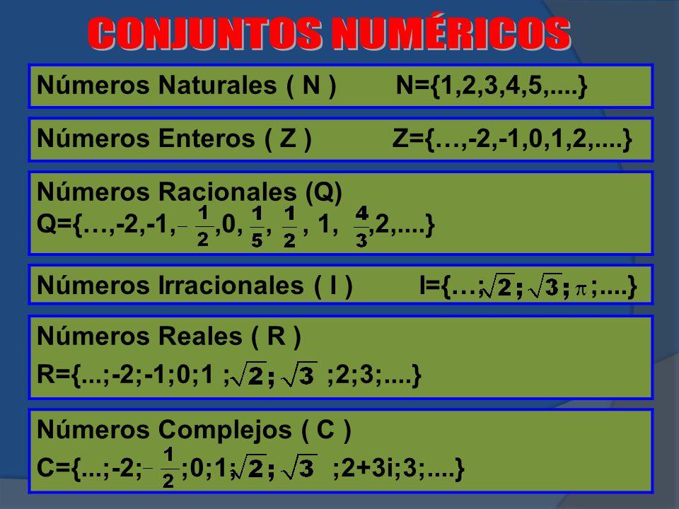 CONJUNTOS NUMÉRICOS Números Naturales ( N ) N={1,2,3,4,5,....}