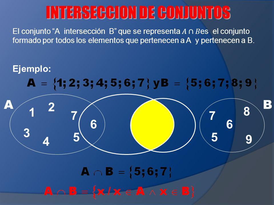 INTERSECCION DE CONJUNTOS