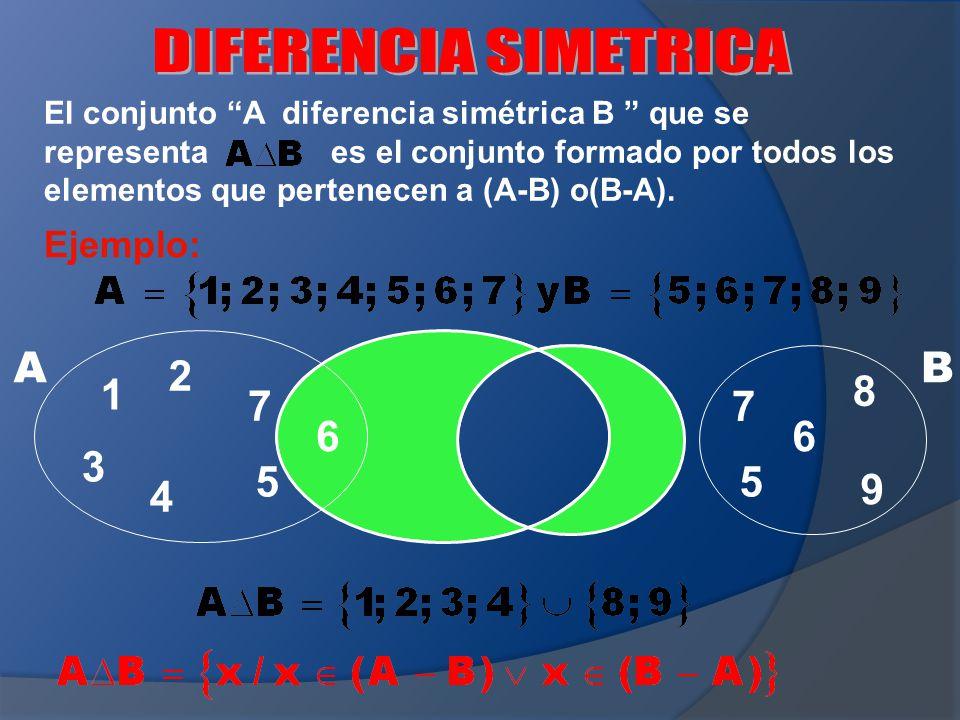 DIFERENCIA SIMETRICA A B 2 1 8 7 7 6 6 3 5 5 9 4 Ejemplo: