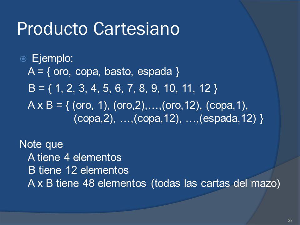 Producto Cartesiano Ejemplo: A = { oro, copa, basto, espada }