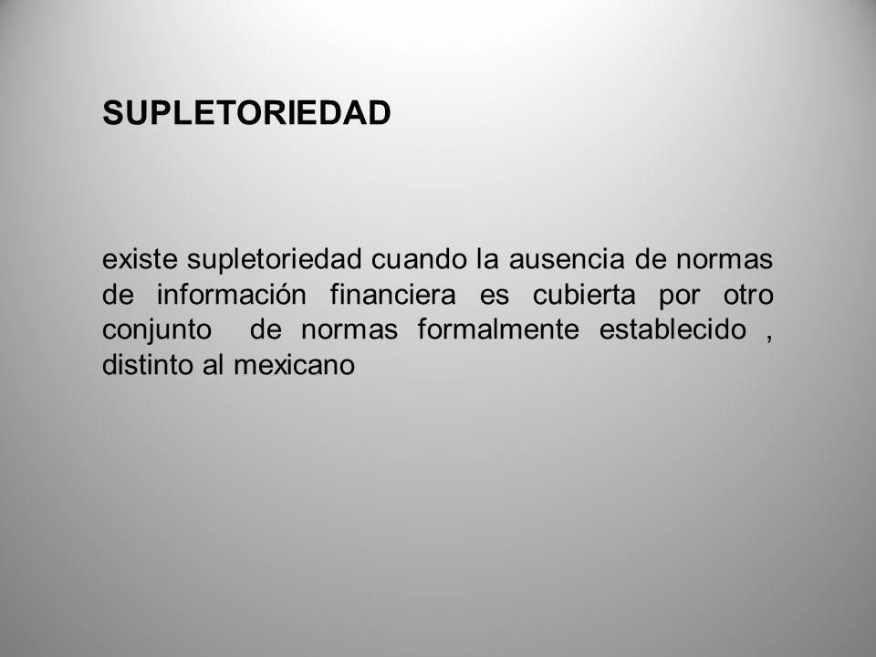 SUPLETORIEDAD