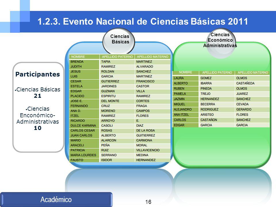 1.2.3. Evento Nacional de Ciencias Básicas 2011
