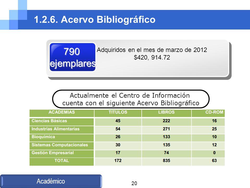 1.2.6. Acervo Bibliográfico 790 ejemplares Académico