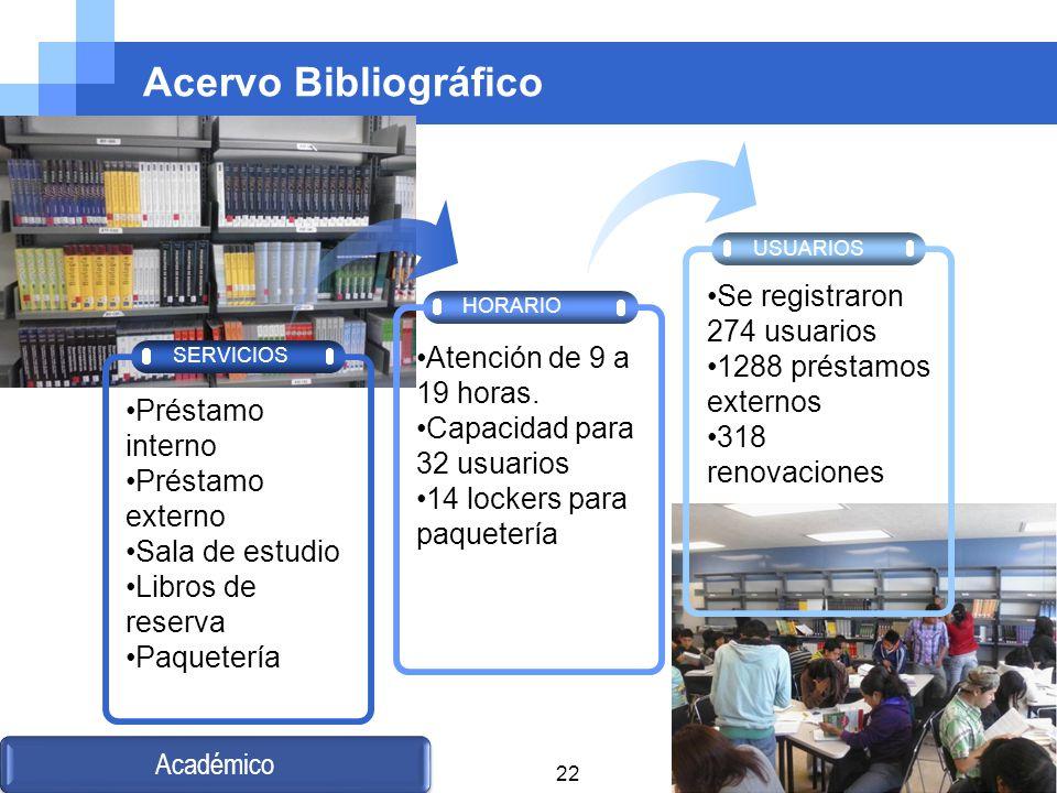 Acervo Bibliográfico Se registraron 274 usuarios