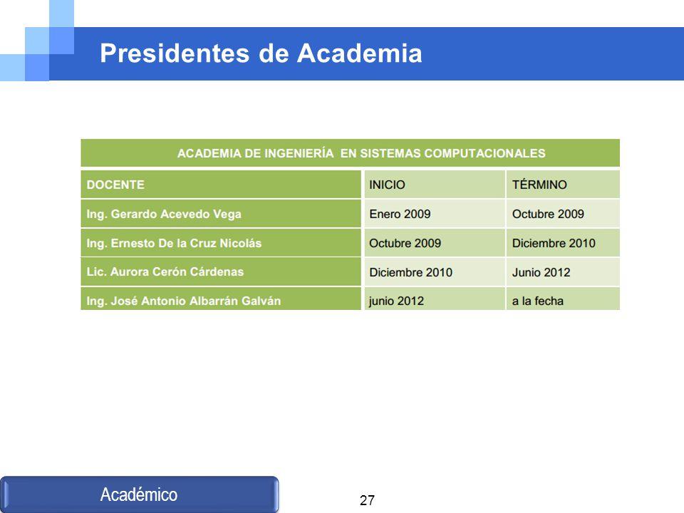 Presidentes de Academia