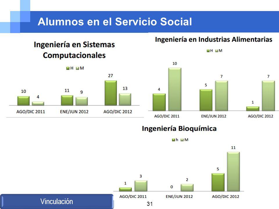 Alumnos en el Servicio Social