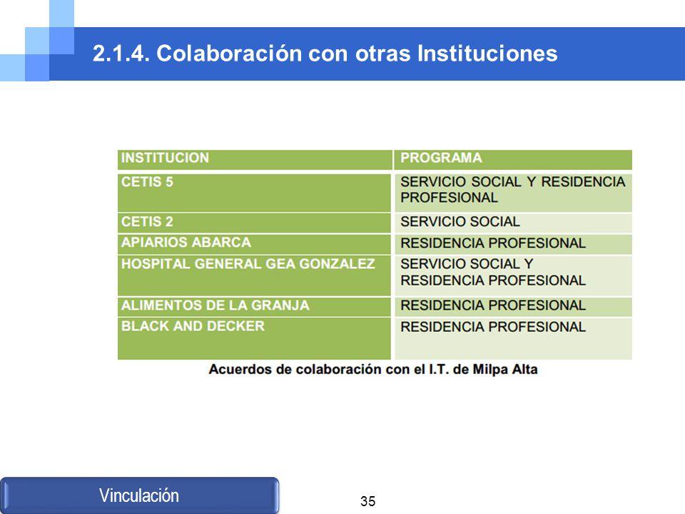 2.1.4. Colaboración con otras Instituciones