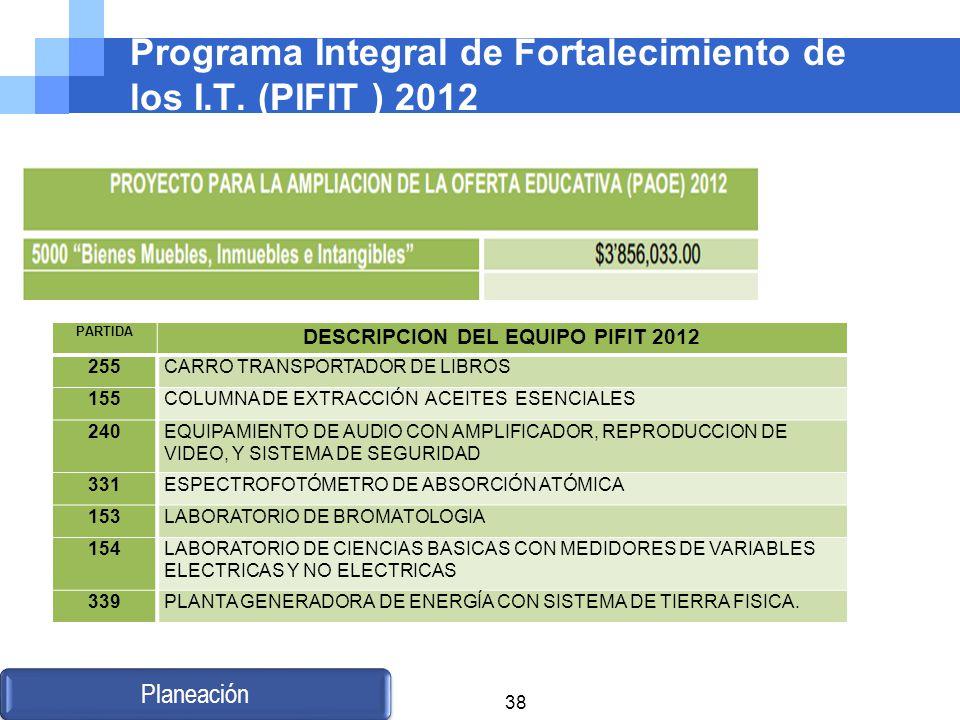 Programa Integral de Fortalecimiento de los I.T. (PIFIT ) 2012