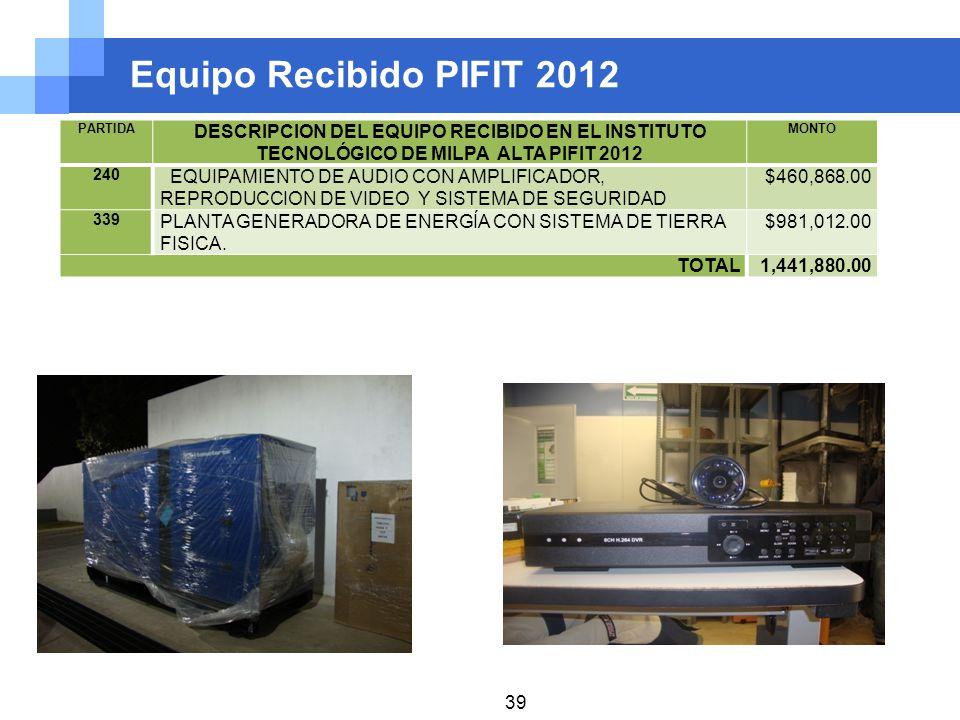 Equipo Recibido PIFIT 2012 PARTIDA. DESCRIPCION DEL EQUIPO RECIBIDO EN EL INSTITUTO TECNOLÓGICO DE MILPA ALTA PIFIT 2012.