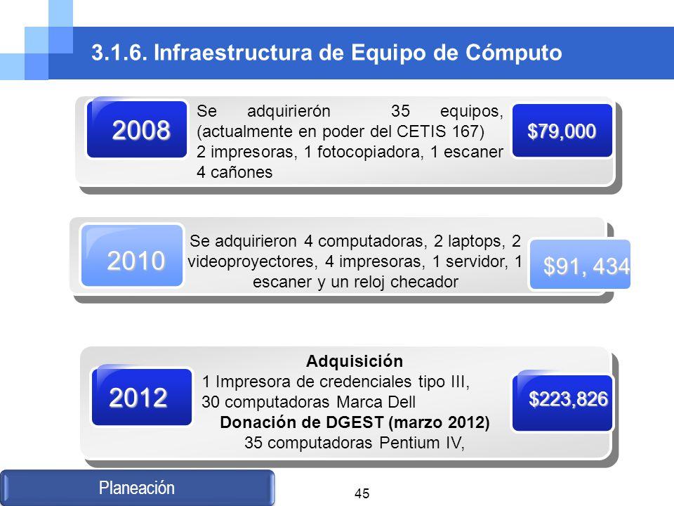 3.1.6. Infraestructura de Equipo de Cómputo