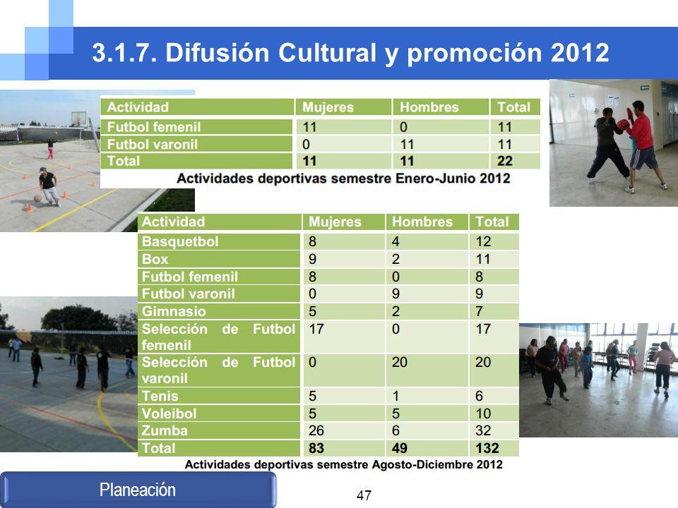 3.1.7. Difusión Cultural y promoción 2012