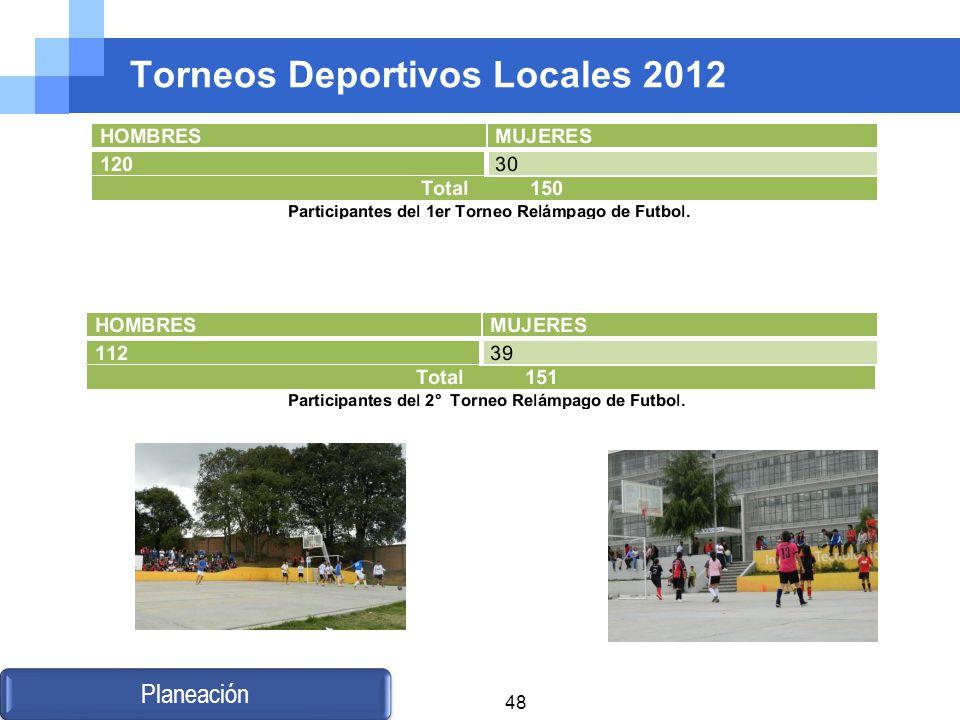 Torneos Deportivos Locales 2012