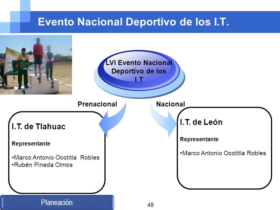 Evento Nacional Deportivo de los I.T.
