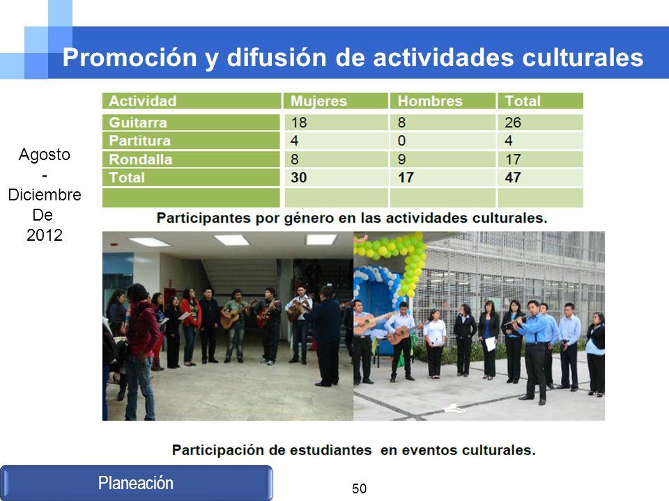Promoción y difusión de actividades culturales