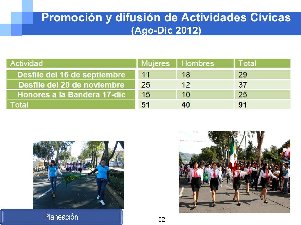 Promoción y difusión de Actividades Cívicas (Ago-Dic 2012)